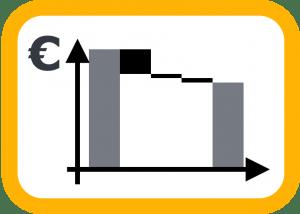 Kosten und Nutzen im Ersatzteil-Projekt im Griff als Teil des Consulting, no-stop.de