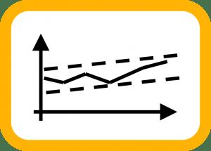 Ersatzteilwesen-Kompetenz Kennzahlen, no-stop.de
