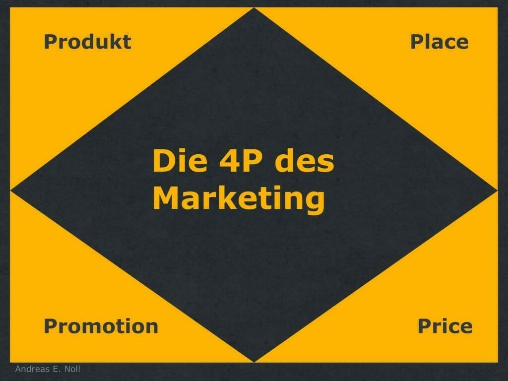 Ersatzteil-Werbung als Teil der 4 P des Marketings