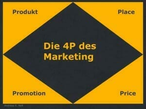 4P des Marketing auch für Kundenkommunikation im After Sales nutzen