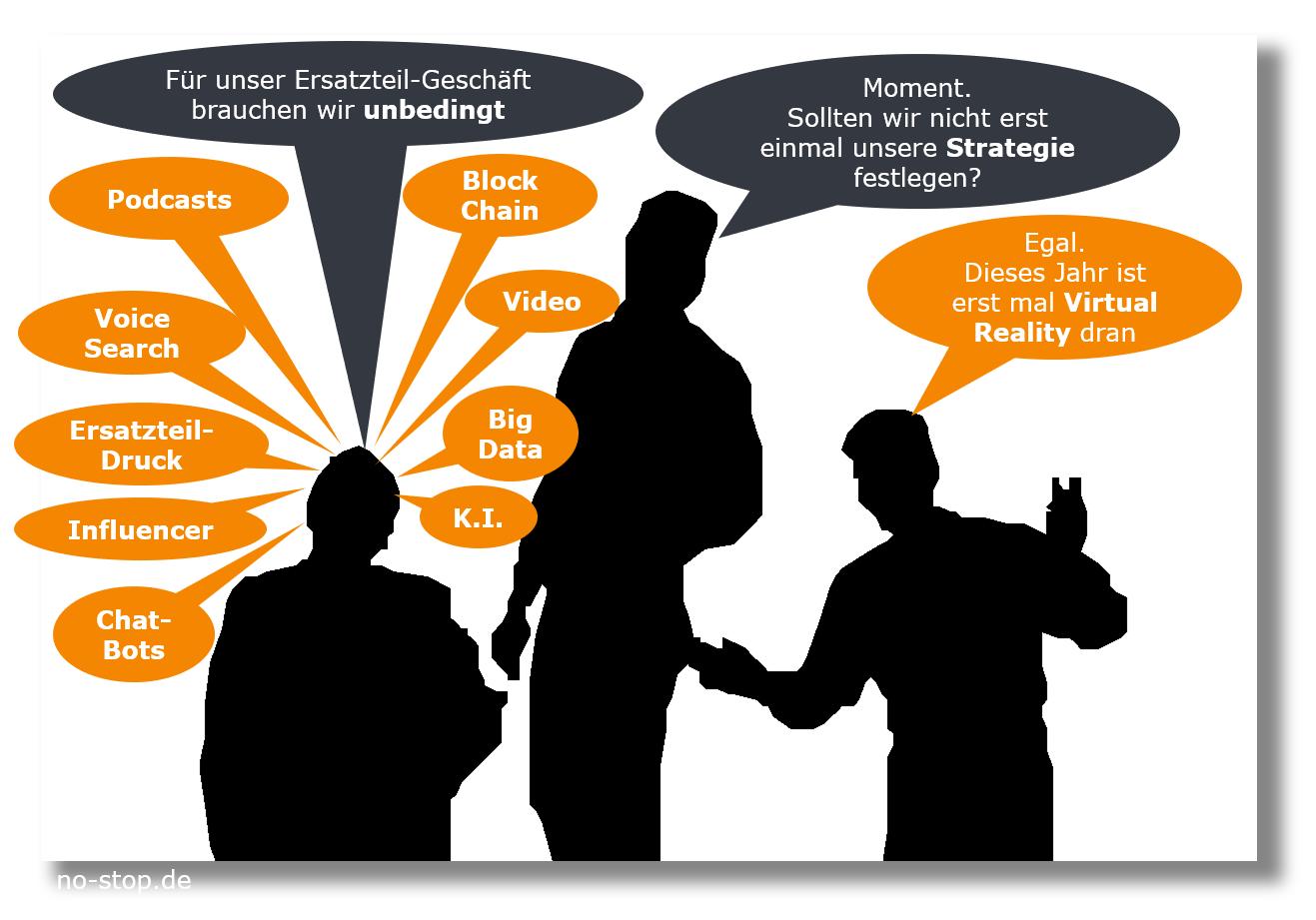 Digitalisierung im Ersatzteilwesen mit Unternehmensberatung no-stop.de
