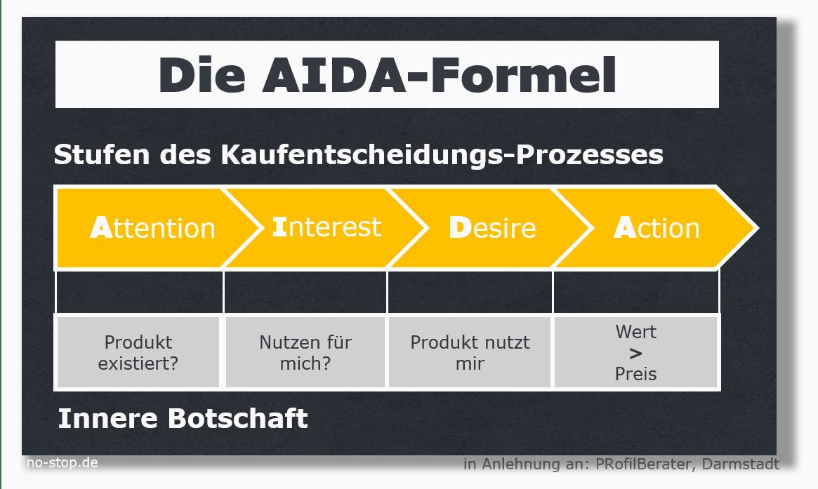 Der AIDA-Prozess im Ersatzteilgeschäft