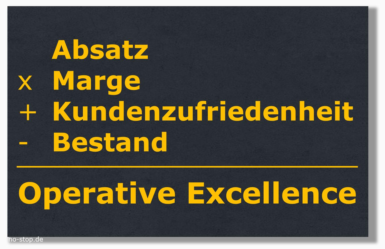Operative Exzellenz im After Sales Service durch Unternehmensberatung