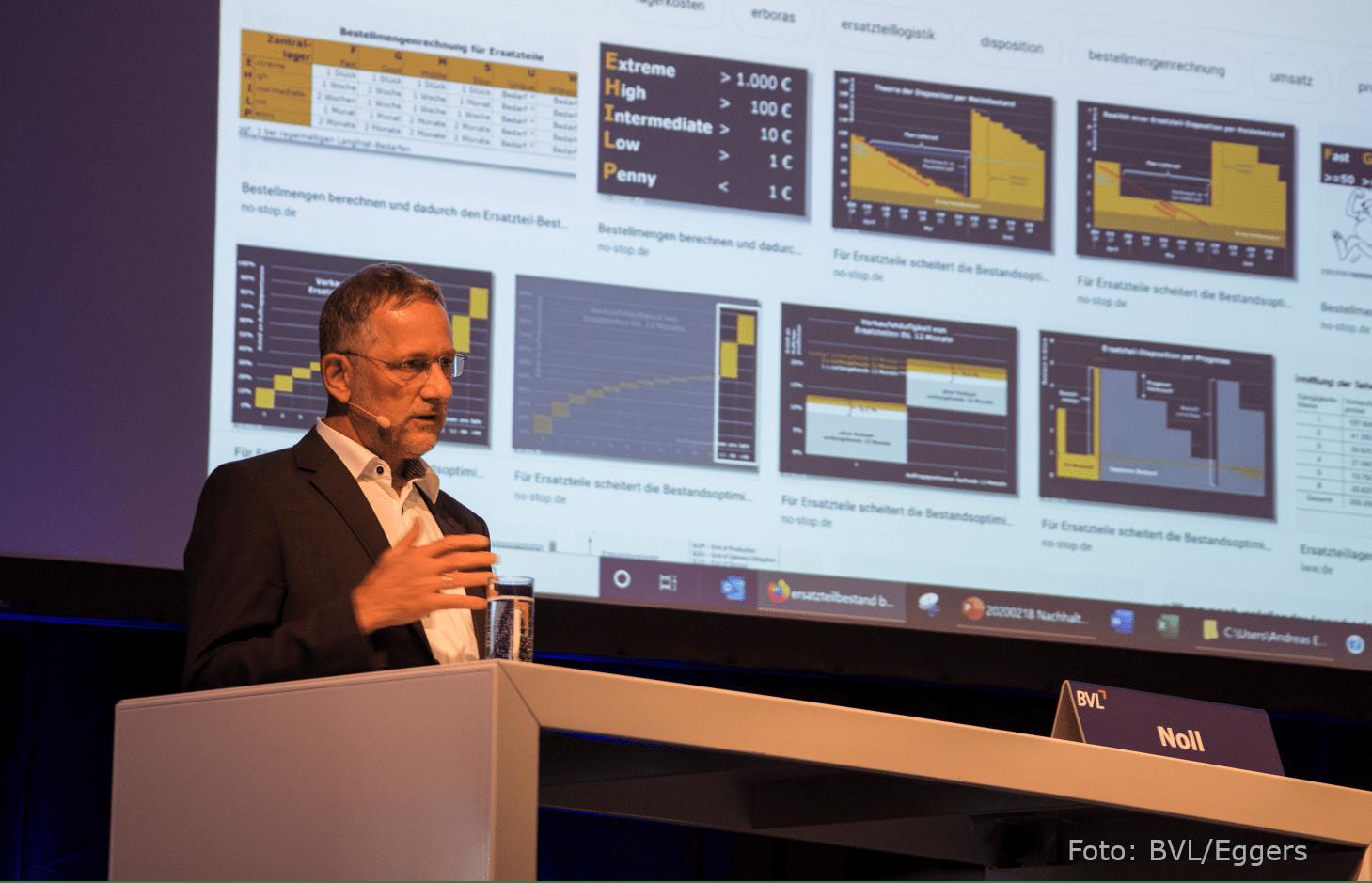 Andreas Noll BVL Forum Ersatzteillogistik 2020