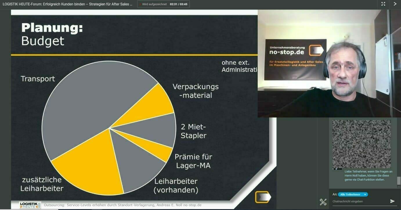 Andreas Noll Vortrag Webinar Logistik Heute 20201201