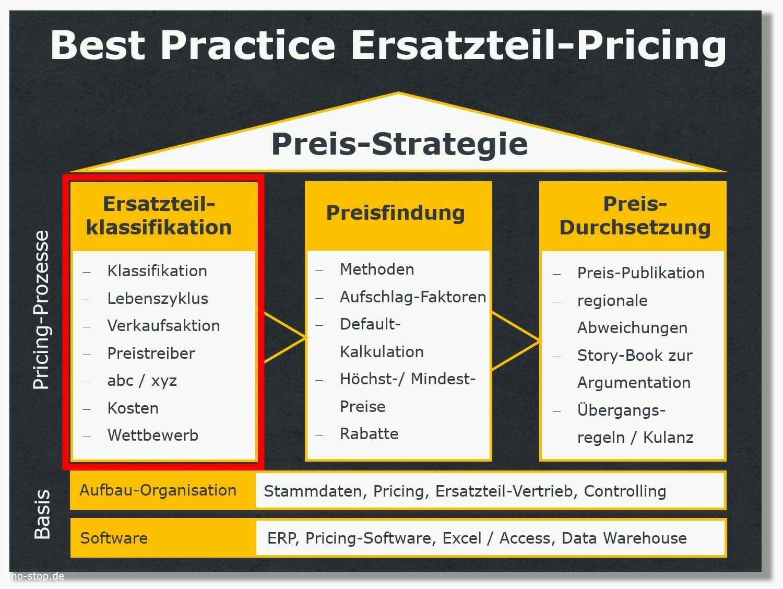 Best Practice Ersatzteil-Pricing: Rolle der Stammdaten
